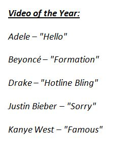 MTV Video Music Awards 2016: мы знаем соискателей