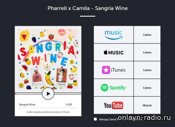 Камила Кабелло и Фаррелл Уильямс о любви, танцах и вине (новый трек «Sangria Wine»)